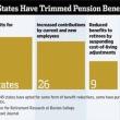 states_pension2