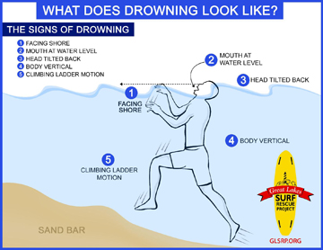 Signs-of-Drowning-Pic